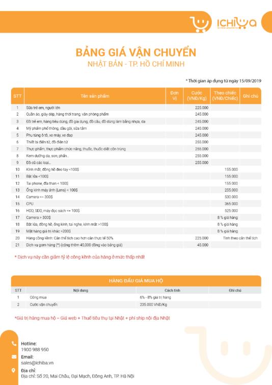 Bảng giá vận chuyển từ Nhật Bản về Hồ Chí Minh